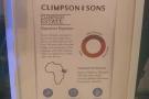 ... where my Kaffeeform Cup & I tried the new Climpson Estate, a single-origin Ethiopian.