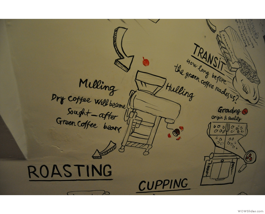 ... as well as farming and processing, beforing moving on to roasting...