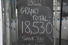 .. and the final total got close to 20,000, a really impressive effort!