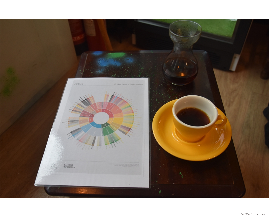 There's a coffee-tasting wheel available if you want to calibrate your palate.
