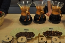 All we had to do is classify each coffee by aspect and then work out its flavour category.