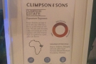 ... where my Kaffeeform Cup & I tried the new Climpson Estate, a single-origin Ethiopian.