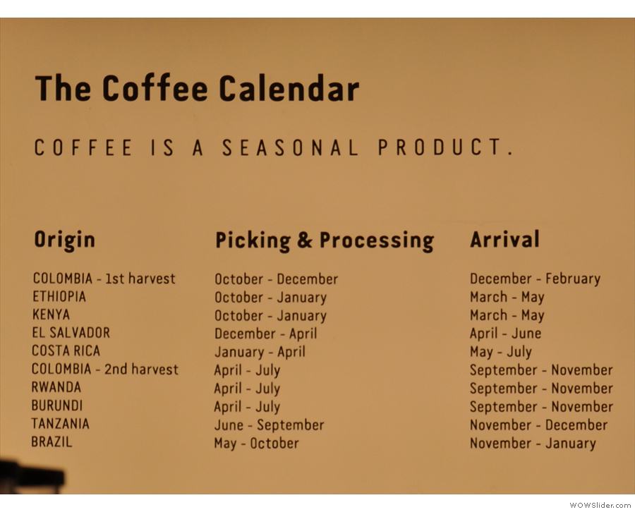 A handy calendar reminds us that coffee is seasonal crop.
