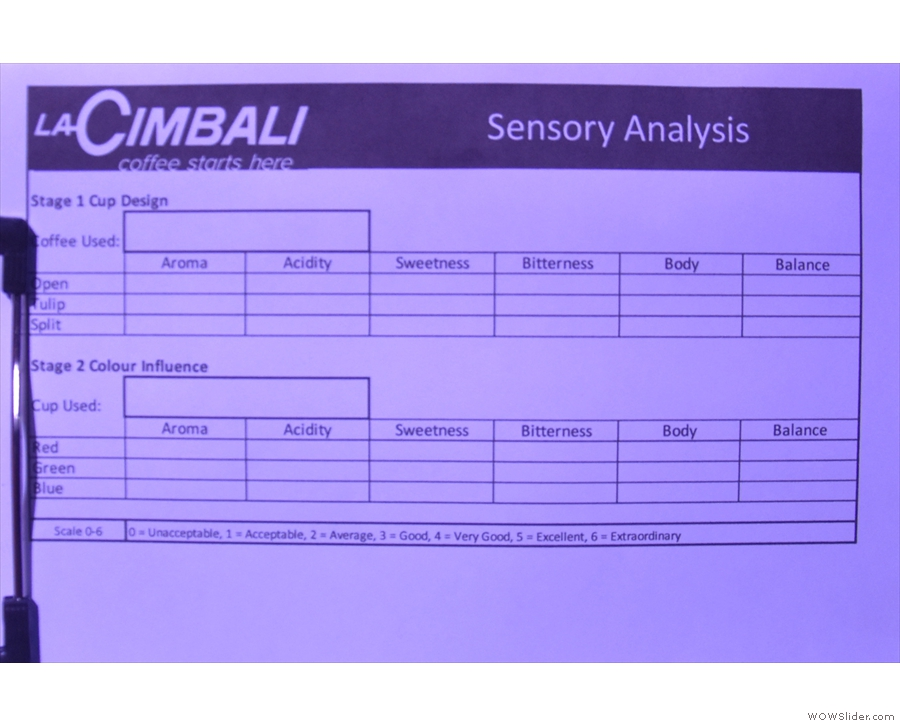 We also got a sensory analysis score sheet.
