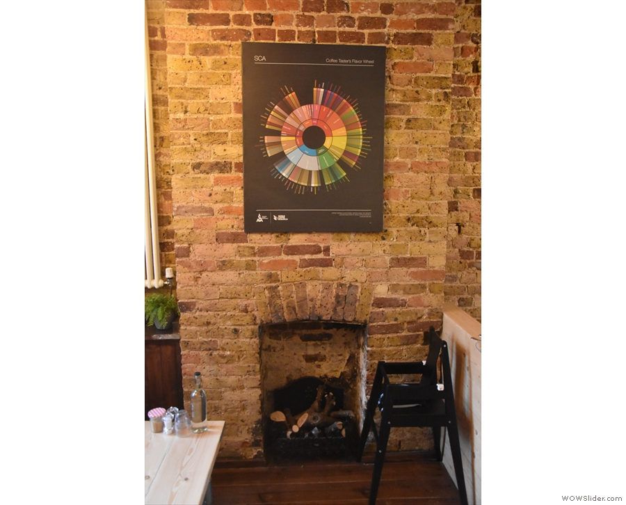 More art on the walls, this time the coffee tasting wheel above a fireplace at the back.