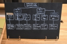 However, this flow chart, which helped you choose your beans for the single-origin filter...
