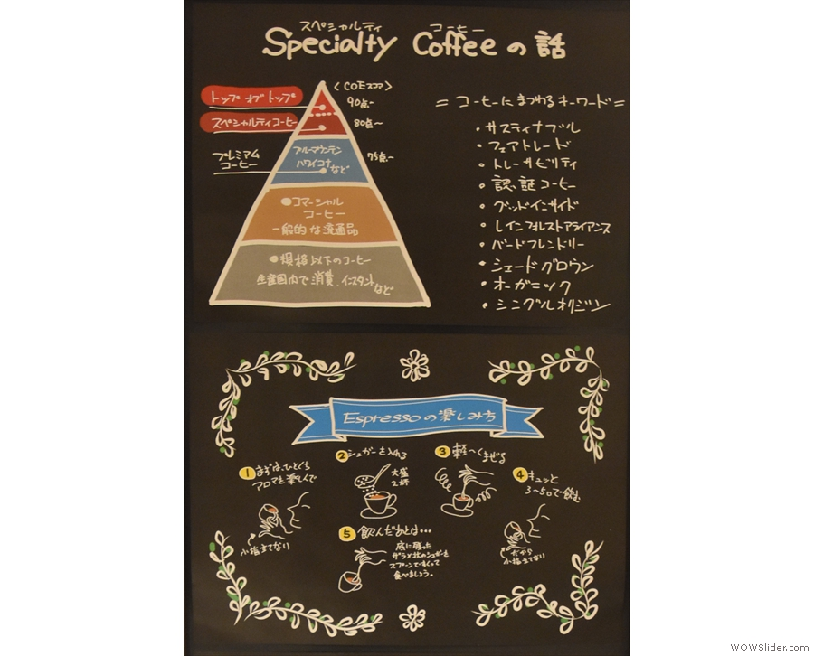 Meanwhile, this explains specilaity coffee (I think).