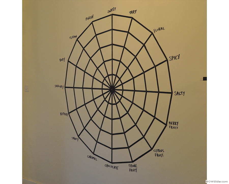 If the menus and chalkboard weren't enough for you, there's also a tasting wheel (web?) on the wall to help you out.