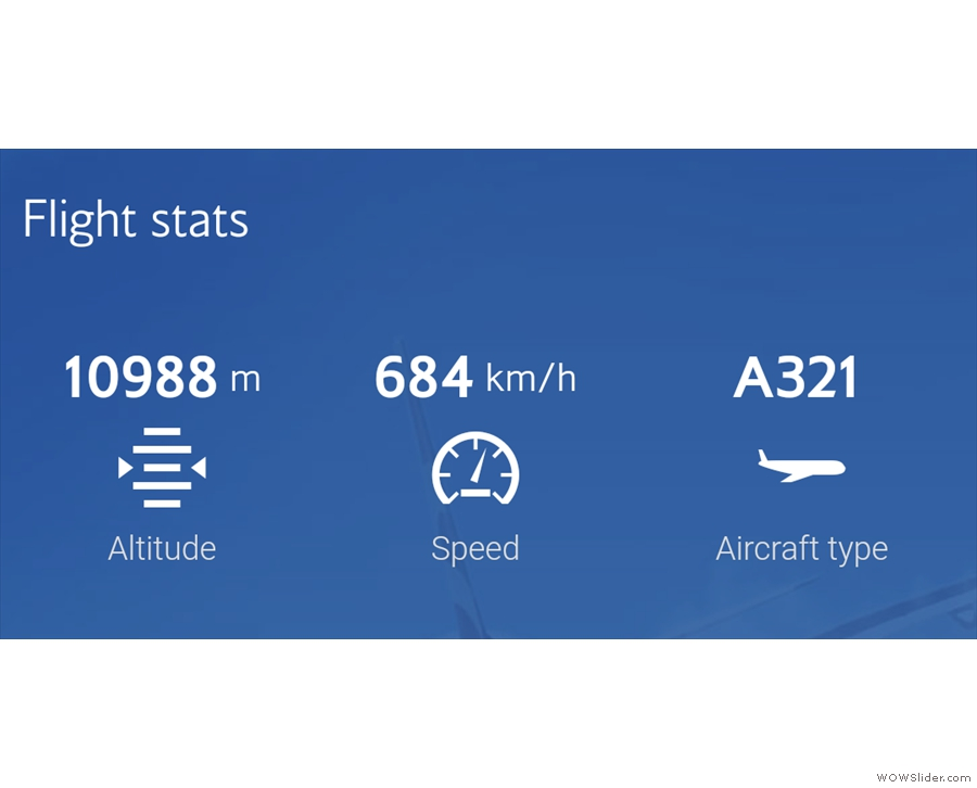 Our cruising altitude and speed.